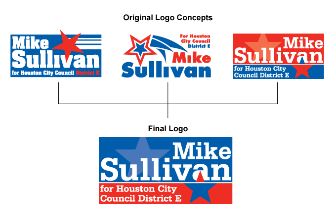 Mike-Sullivan-Logo-Design-Process